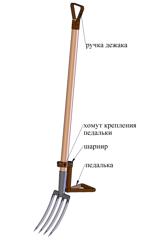 Лопата копалка своими руками фото 264-463